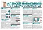 Газеты Навальный Москва_14