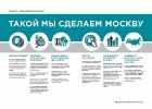 Газеты Навальный Москва_2